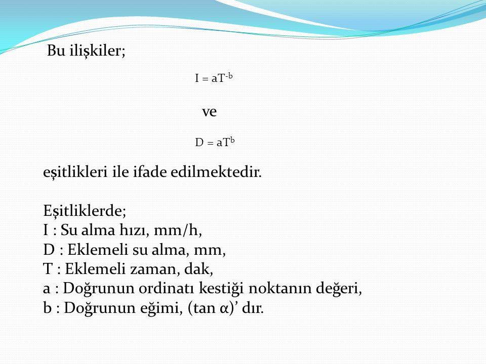 I = aT -b Bu ilişkiler; ve D = aT b eşitlikleri ile ifade edilmektedir. Eşitliklerde; I : Su alma hızı, mm/h, D : Eklemeli su alma, mm, T : Eklemeli z