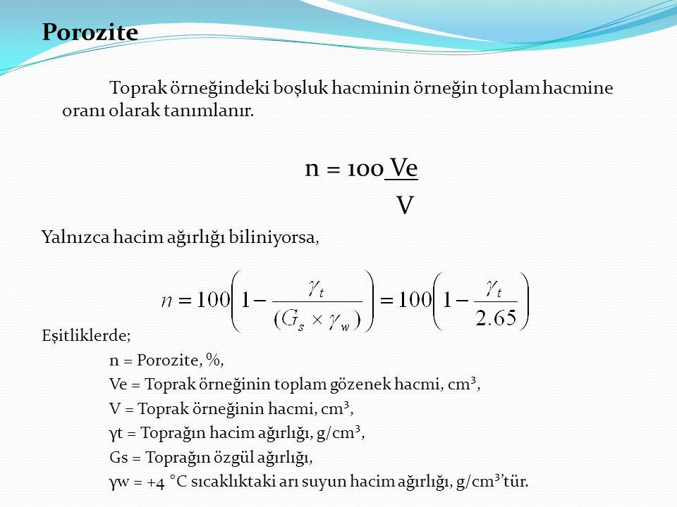Porozite Toprak örneğindeki boşluk hacminin örneğin toplam hacmine oranı olarak tanımlanır. n = 100 Ve V Yalnızca hacim ağırlığı biliniyorsa, Eşitlikl