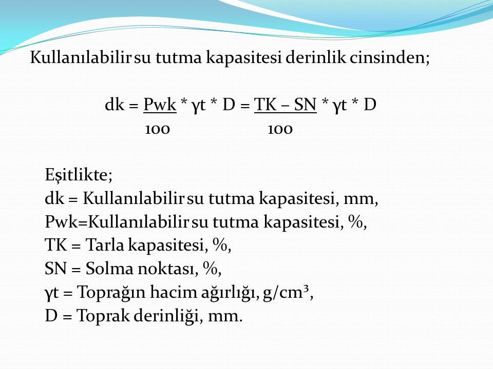 Kullanılabilir su tutma kapasitesi derinlik cinsinden; dk = Pwk * γt * D = TK – SN * γt * D 100 100 Eşitlikte; dk = Kullanılabilir su tutma kapasitesi