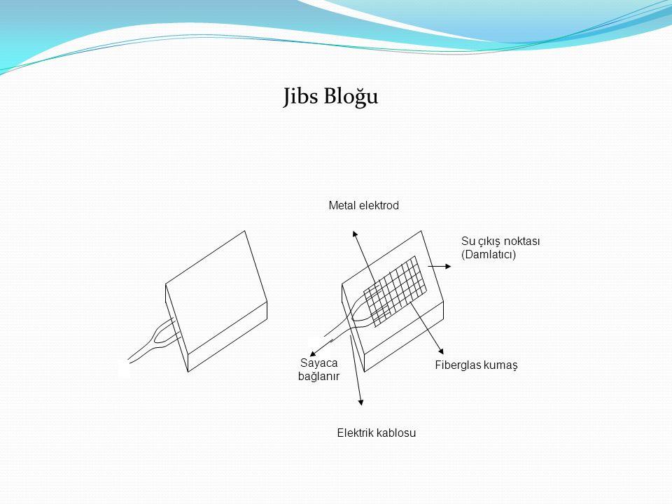 Metal elektrod Sayaca bağlanır Fiberglas kumaş Su çıkış noktası (Damlatıcı) Elektrik kablosu Jibs Bloğu