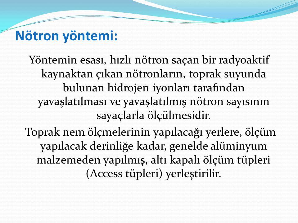 Nötron yöntemi: Yöntemin esası, hızlı nötron saçan bir radyoaktif kaynaktan çıkan nötronların, toprak suyunda bulunan hidrojen iyonları tarafından yav