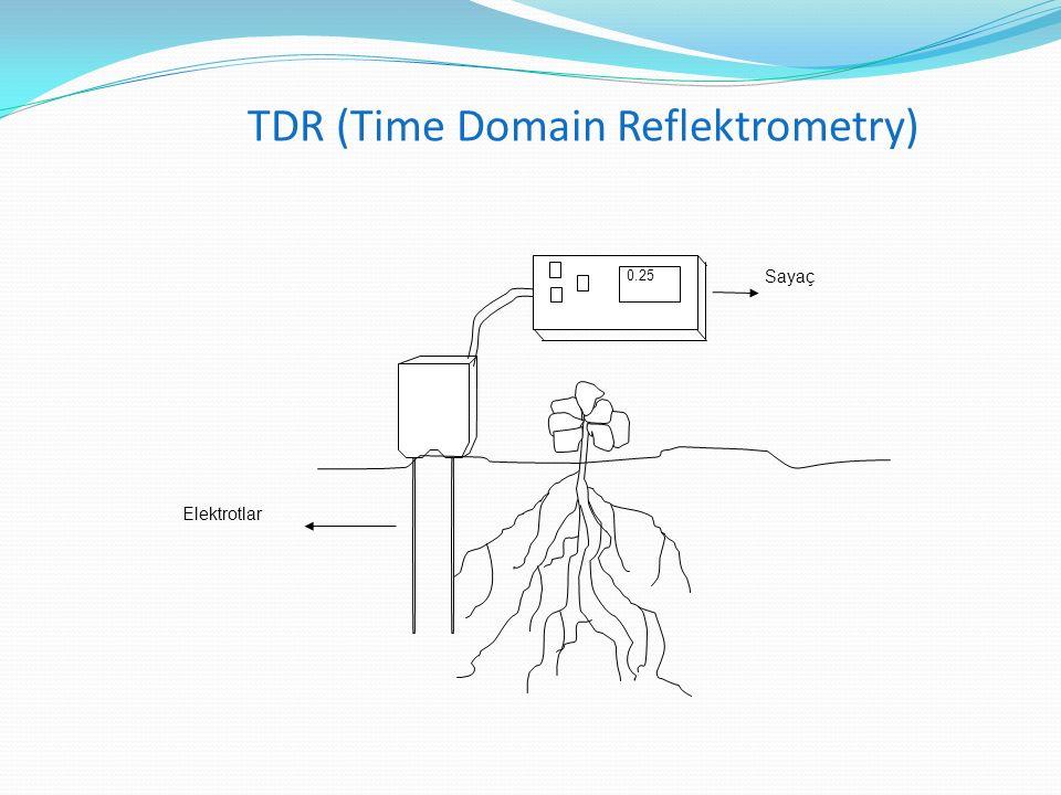 0.25 Elektrotlar Sayaç TDR (Time Domain Reflektrometry)
