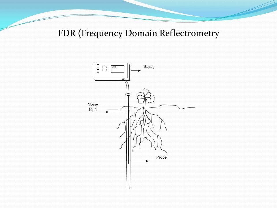 359 Ölçüm tüpü Sayaç Probe FDR (Frequency Domain Reflectrometry