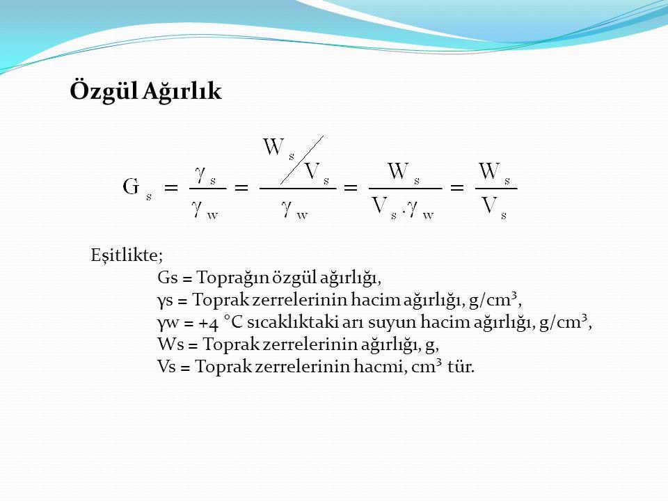 Eşitlikte; Gs = Toprağın özgül ağırlığı, γs = Toprak zerrelerinin hacim ağırlığı, g/cm³, γw = +4 °C sıcaklıktaki arı suyun hacim ağırlığı, g/cm³, Ws =