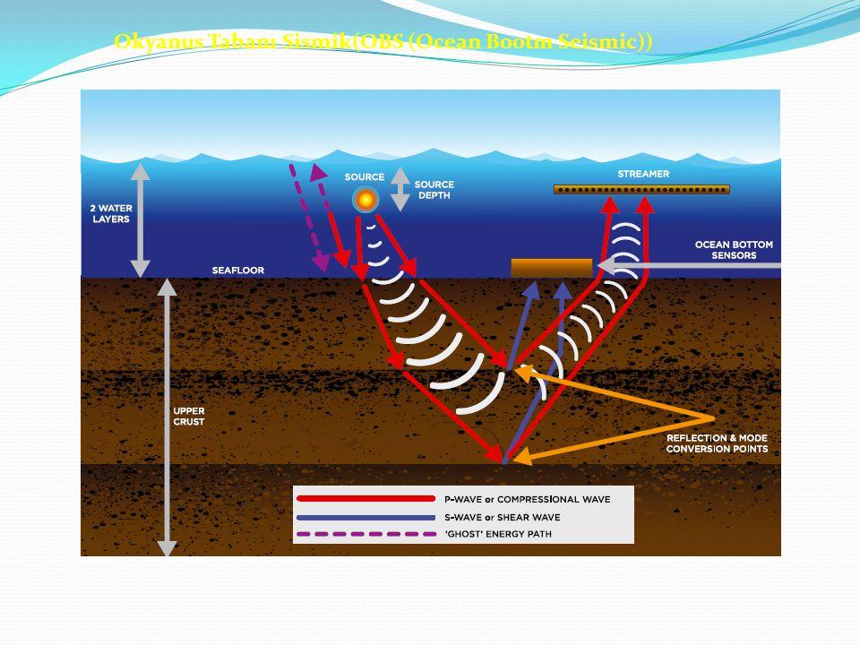 Okyanus Tabanı Sismik(OBS (Ocean Bootm Seismic))