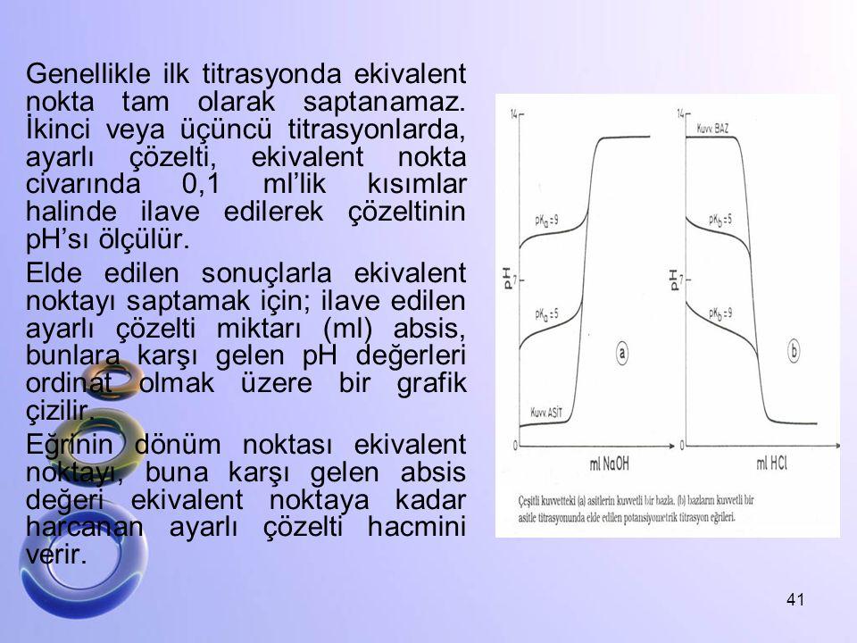 Genellikle ilk titrasyonda ekivalent nokta tam olarak saptanamaz. İkinci veya üçüncü titrasyonlarda, ayarlı çözelti, ekivalent nokta civarında 0,1 ml'