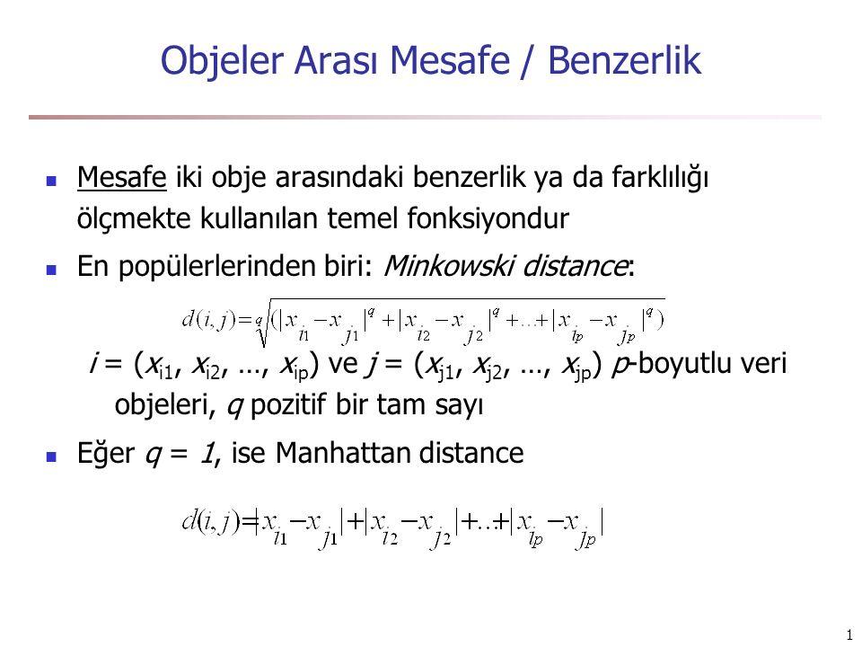 1 Objeler Arası Mesafe / Benzerlik Mesafe iki obje arasındaki benzerlik ya da farklılığı ölçmekte kullanılan temel fonksiyondur En popülerlerinden biri: Minkowski distance: i = (x i1, x i2, …, x ip ) ve j = (x j1, x j2, …, x jp ) p-boyutlu veri objeleri, q pozitif bir tam sayı Eğer q = 1, ise Manhattan distance
