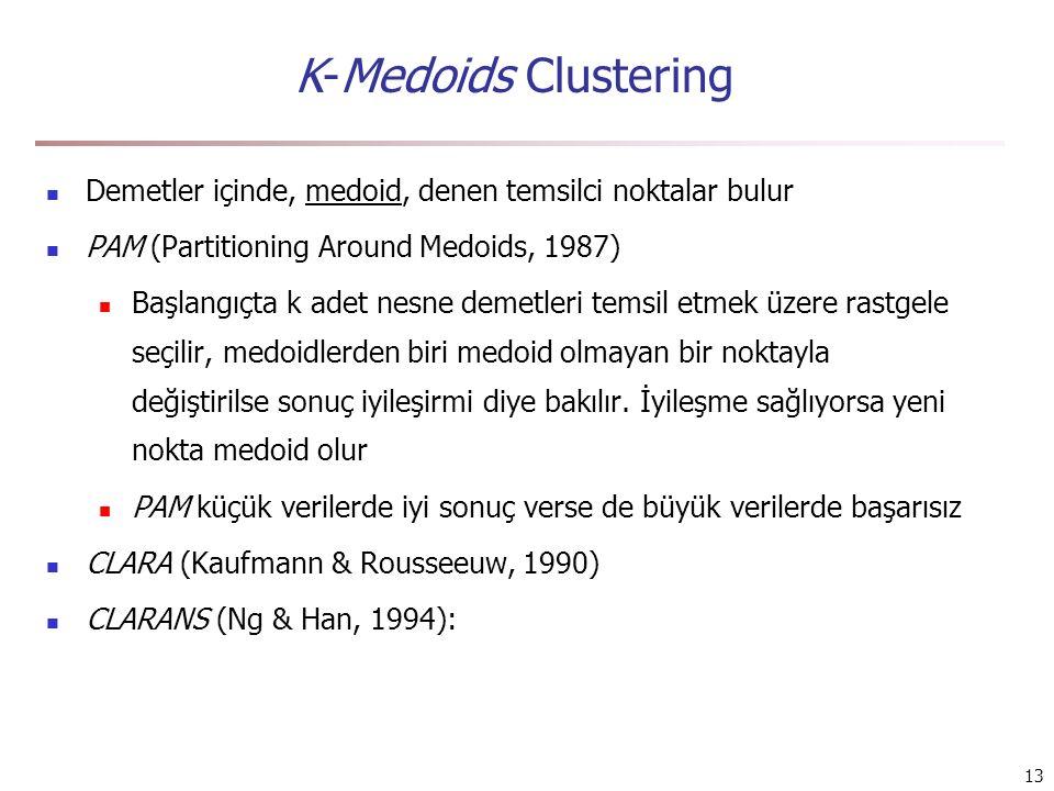 13 K-Medoids Clustering Demetler içinde, medoid, denen temsilci noktalar bulur PAM (Partitioning Around Medoids, 1987) Başlangıçta k adet nesne demetleri temsil etmek üzere rastgele seçilir, medoidlerden biri medoid olmayan bir noktayla değiştirilse sonuç iyileşirmi diye bakılır.