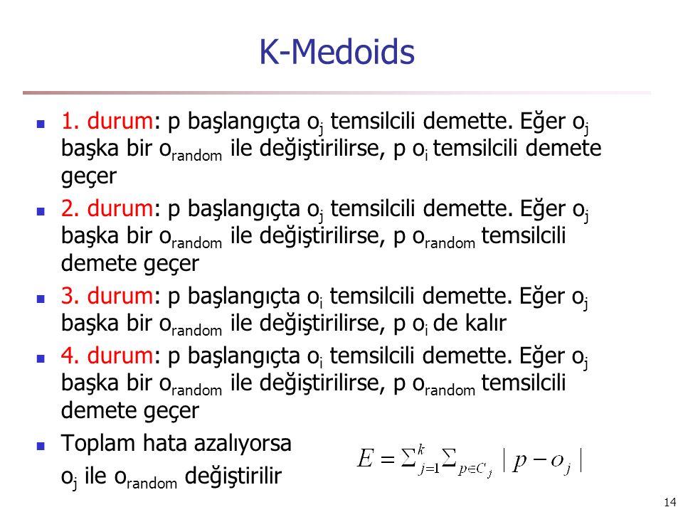 K-Medoids 1. durum: p başlangıçta o j temsilcili demette. Eğer o j başka bir o random ile değiştirilirse, p o i temsilcili demete geçer 2. durum: p ba