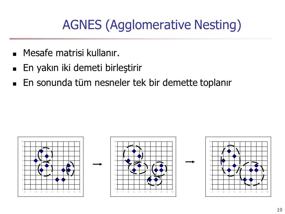 19 AGNES (Agglomerative Nesting) Mesafe matrisi kullanır. En yakın iki demeti birleştirir En sonunda tüm nesneler tek bir demette toplanır