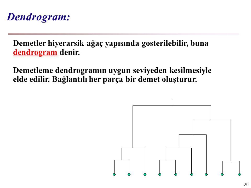 20 Dendrogram: Demetler hiyerarsik ağaç yapısında gosterilebilir, buna dendrogram denir. Demetleme dendrogramın uygun seviyeden kesilmesiyle elde edil