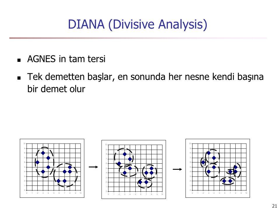 21 DIANA (Divisive Analysis) AGNES in tam tersi Tek demetten başlar, en sonunda her nesne kendi başına bir demet olur