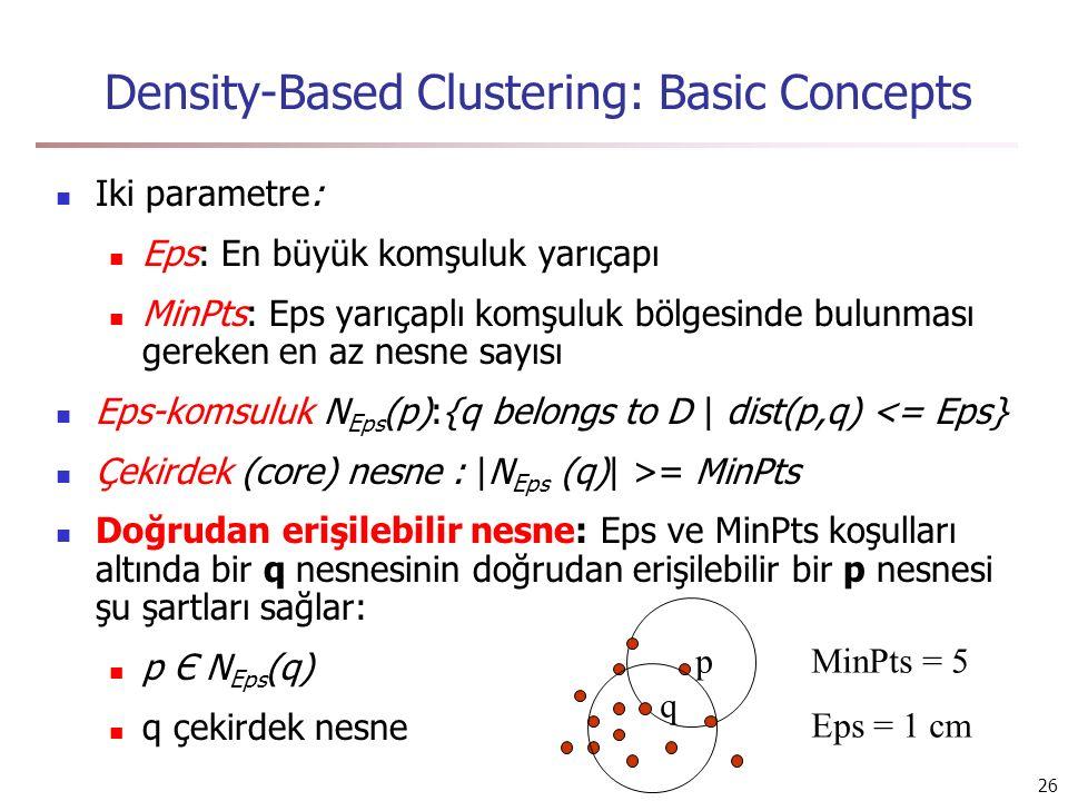26 Density-Based Clustering: Basic Concepts Iki parametre: Eps: En büyük komşuluk yarıçapı MinPts: Eps yarıçaplı komşuluk bölgesinde bulunması gereken en az nesne sayısı Eps-komsuluk N Eps (p):{q belongs to D | dist(p,q) <= Eps} Çekirdek (core) nesne : |N Eps (q)| >= MinPts Doğrudan erişilebilir nesne: Eps ve MinPts koşulları altında bir q nesnesinin doğrudan erişilebilir bir p nesnesi şu şartları sağlar: p Є N Eps (q) q çekirdek nesne p q MinPts = 5 Eps = 1 cm