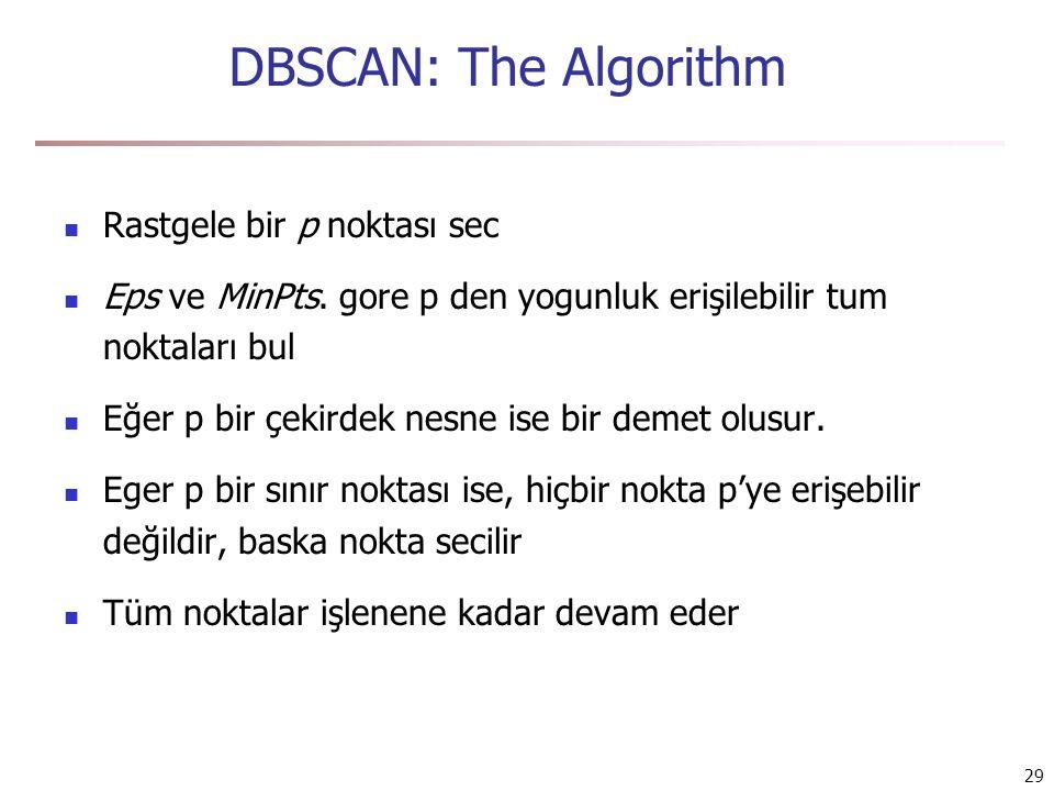 29 DBSCAN: The Algorithm Rastgele bir p noktası sec Eps ve MinPts. gore p den yogunluk erişilebilir tum noktaları bul Eğer p bir çekirdek nesne ise bi