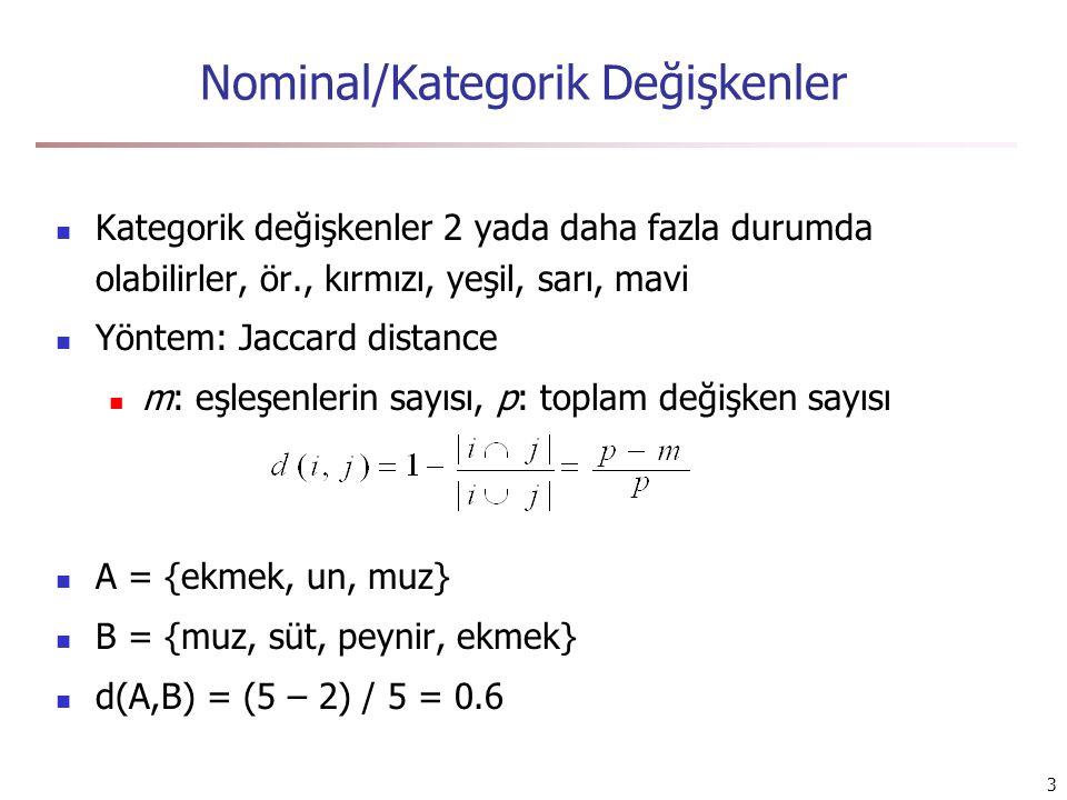 K-Medoids 1.durum: p başlangıçta o j temsilcili demette.
