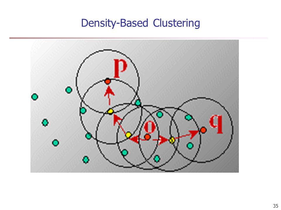 35 Density-Based Clustering