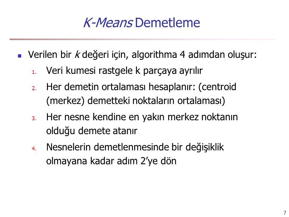 8 K-Means Clustering örnek 0 1 2 3 4 5 6 7 8 9 10 0123456789 0 1 2 3 4 5 6 7 8 9 0123456789 K=2 K nesneyi rastgele ilk merkez diye seç Her nesneyi en yakın merkeze ata Demet merkezl erini güncelle Tekrar ata