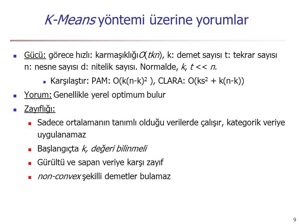 9 K-Means yöntemi üzerine yorumlar Gücü: görece hızlı: karmaşıklığıO(tkn), k: demet sayısı t: tekrar sayısı n: nesne sayısı d: nitelik sayısı.