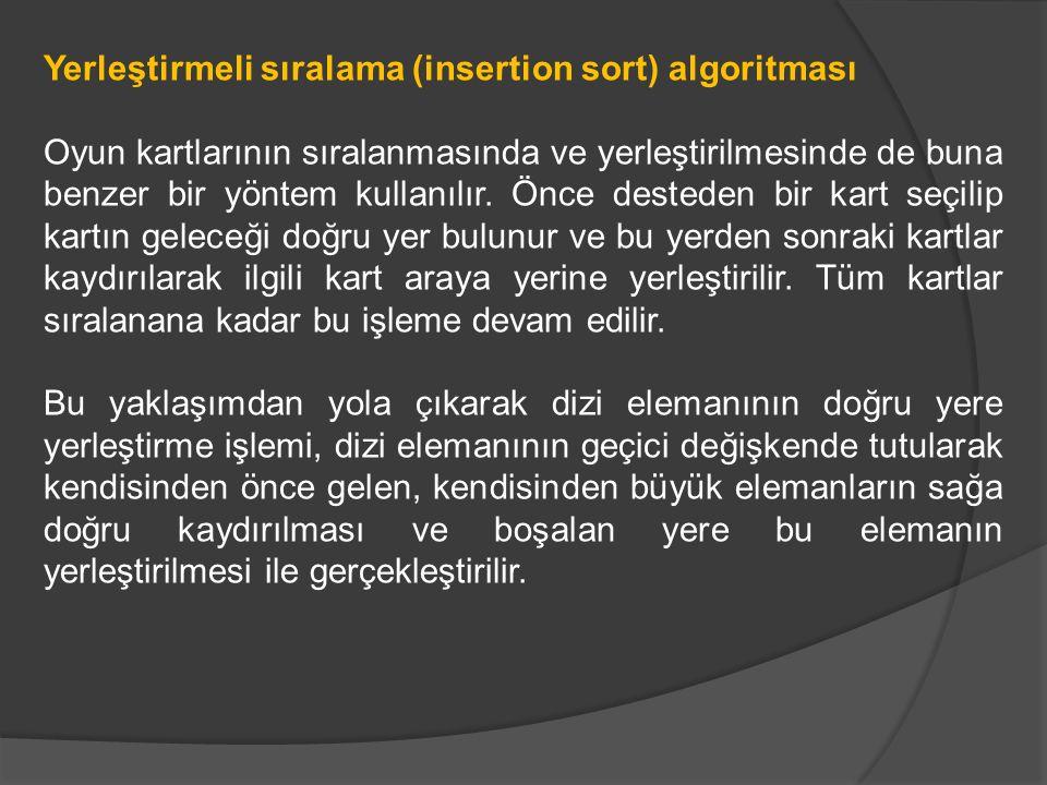 Yerleştirmeli sıralama (insertion sort) algoritması Oyun kartlarının sıralanmasında ve yerleştirilmesinde de buna benzer bir yöntem kullanılır. Önce d