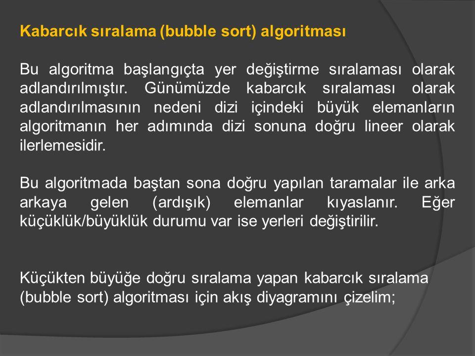 Kabarcık sıralama (bubble sort) algoritması Bu algoritma başlangıçta yer değiştirme sıralaması olarak adlandırılmıştır. Günümüzde kabarcık sıralaması