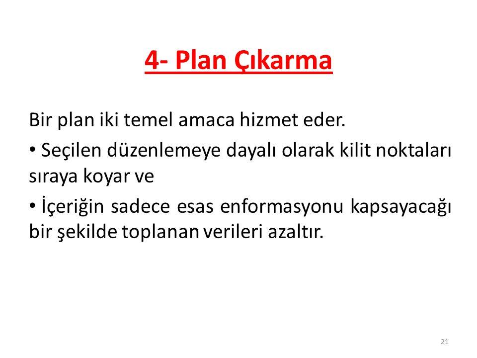 21 4- Plan Çıkarma Bir plan iki temel amaca hizmet eder.