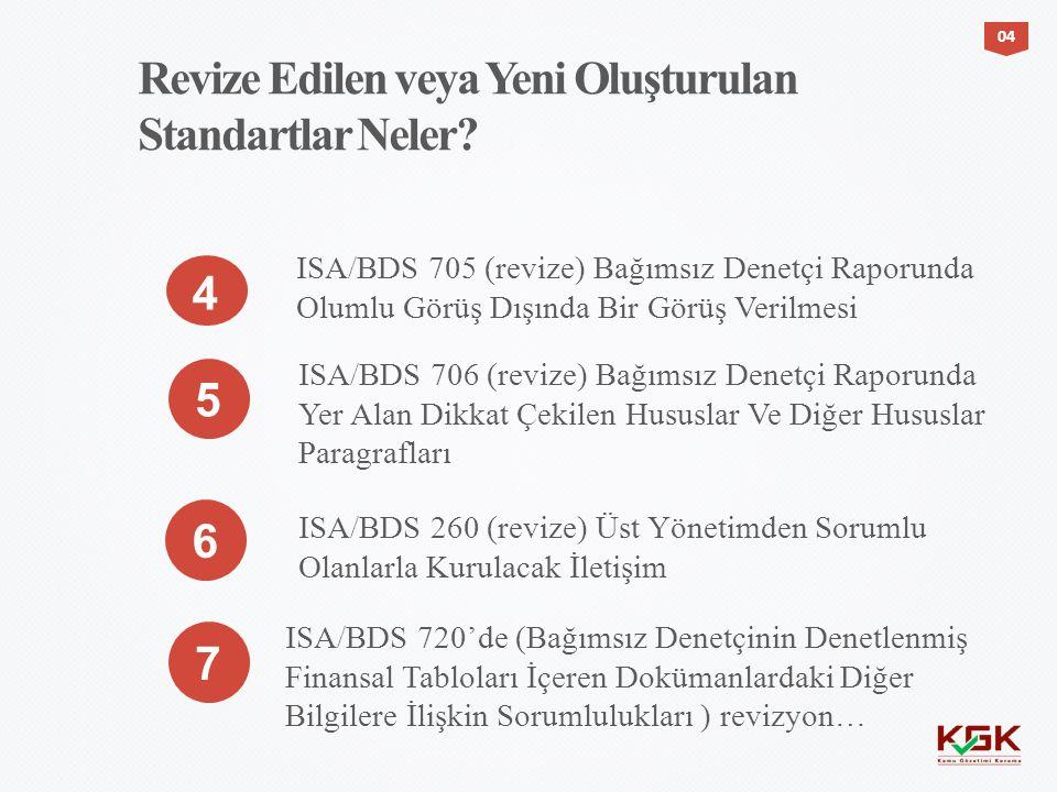Revize Edilen veya Yeni Oluşturulan Standartlar Neler? ISA/BDS 705 (revize) Bağımsız Denetçi Raporunda Olumlu Görüş Dışında Bir Görüş Verilmesi ISA/BD