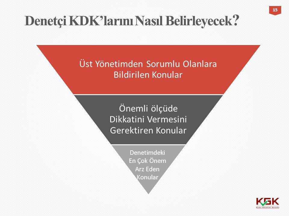 Üst Yönetimden Sorumlu Olanlara Bildirilen Konular Önemli ölçüde Dikkatini Vermesini Gerektiren Konular Denetimdeki En Çok Önem Arz Eden Konular Denetçi KDK'larını Nasıl Belirleyecek .