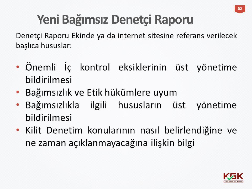 Denetçi Raporu Ekinde ya da internet sitesine referans verilecek başlıca hususlar: Önemli İç kontrol eksiklerinin üst yönetime bildirilmesi Bağımsızlı
