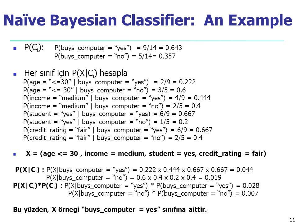 Naïve Bayesian Classifier: An Example P(C i ): P(buys_computer = yes ) = 9/14 = 0.643 P(buys_computer = no ) = 5/14= 0.357 Her sınıf için P(X|C i ) hesapla P(age = <=30 | buys_computer = yes ) = 2/9 = 0.222 P(age = <= 30 | buys_computer = no ) = 3/5 = 0.6 P(income = medium | buys_computer = yes ) = 4/9 = 0.444 P(income = medium | buys_computer = no ) = 2/5 = 0.4 P(student = yes | buys_computer = yes) = 6/9 = 0.667 P(student = yes | buys_computer = no ) = 1/5 = 0.2 P(credit_rating = fair | buys_computer = yes ) = 6/9 = 0.667 P(credit_rating = fair | buys_computer = no ) = 2/5 = 0.4 X = (age <= 30, income = medium, student = yes, credit_rating = fair) P(X|C i ) : P(X|buys_computer = yes ) = 0.222 x 0.444 x 0.667 x 0.667 = 0.044 P(X|buys_computer = no ) = 0.6 x 0.4 x 0.2 x 0.4 = 0.019 P(X|C i )*P(C i ) : P(X|buys_computer = yes ) * P(buys_computer = yes ) = 0.028 P(X|buys_computer = no ) * P(buys_computer = no ) = 0.007 Bu yüzden, X örnegi buys_computer = yes sınıfına aittir.