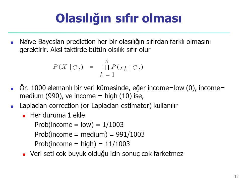 Olasılığın sıfır olması Naïve Bayesian prediction her bir olasılığın sıfırdan farklı olmasını gerektirir. Aksi taktirde bütün olsılık sıfır olur Ör. 1