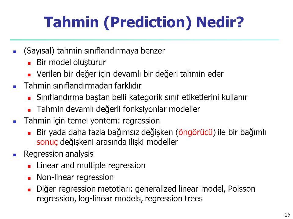 Tahmin (Prediction) Nedir.