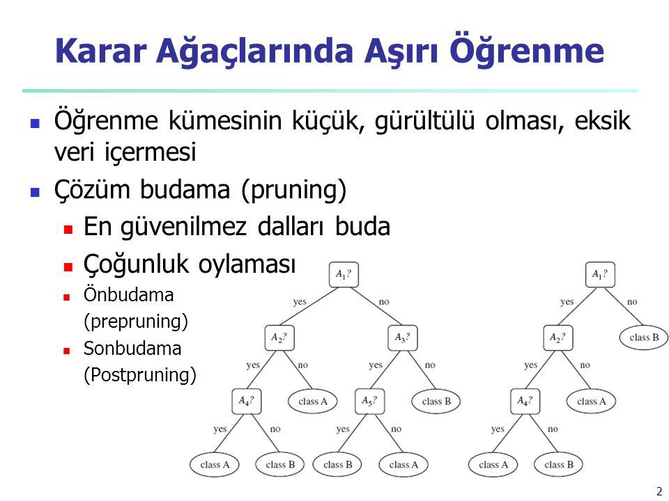 Karar Ağaçlarında Aşırı Öğrenme Öğrenme kümesinin küçük, gürültülü olması, eksik veri içermesi Çözüm budama (pruning) En güvenilmez dalları buda Çoğunluk oylaması Önbudama (prepruning) Sonbudama (Postpruning) 2