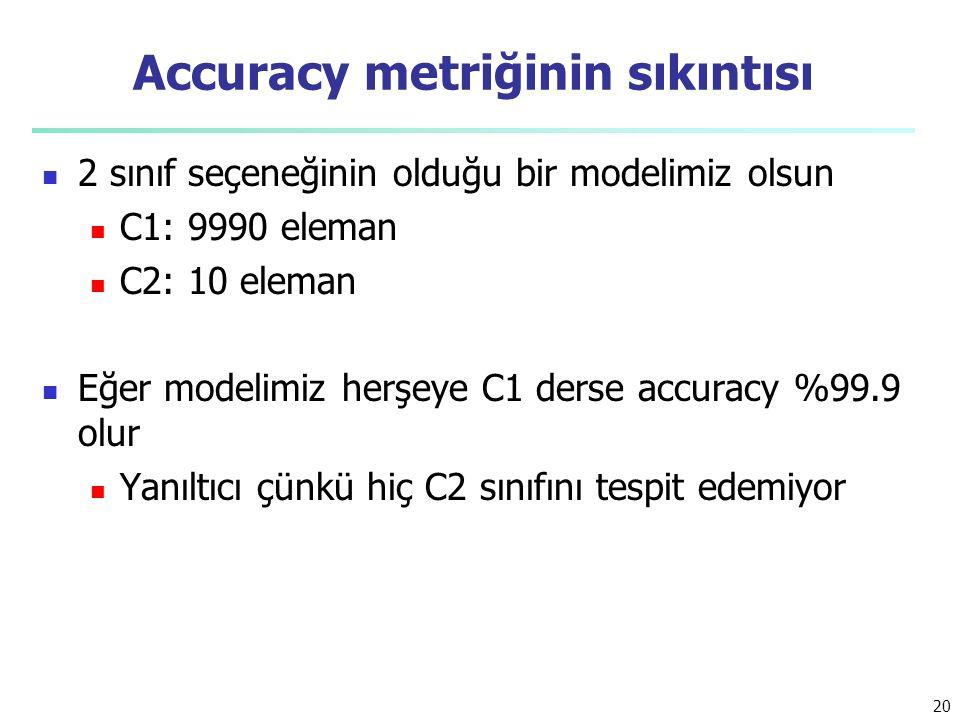 Accuracy metriğinin sıkıntısı 2 sınıf seçeneğinin olduğu bir modelimiz olsun C1: 9990 eleman C2: 10 eleman Eğer modelimiz herşeye C1 derse accuracy %99.9 olur Yanıltıcı çünkü hiç C2 sınıfını tespit edemiyor 20