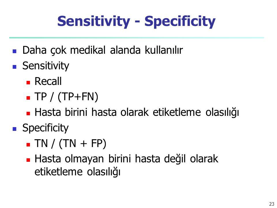 Sensitivity - Specificity Daha çok medikal alanda kullanılır Sensitivity Recall TP / (TP+FN) Hasta birini hasta olarak etiketleme olasılığı Specificity TN / (TN + FP) Hasta olmayan birini hasta değil olarak etiketleme olasılığı 23