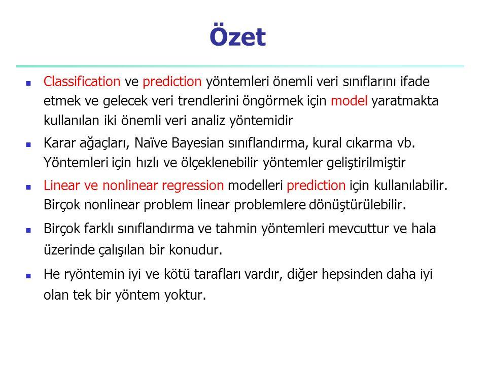 Özet Classification ve prediction yöntemleri önemli veri sınıflarını ifade etmek ve gelecek veri trendlerini öngörmek için model yaratmakta kullanılan iki önemli veri analiz yöntemidir Karar ağaçları, Naïve Bayesian sınıflandırma, kural cıkarma vb.
