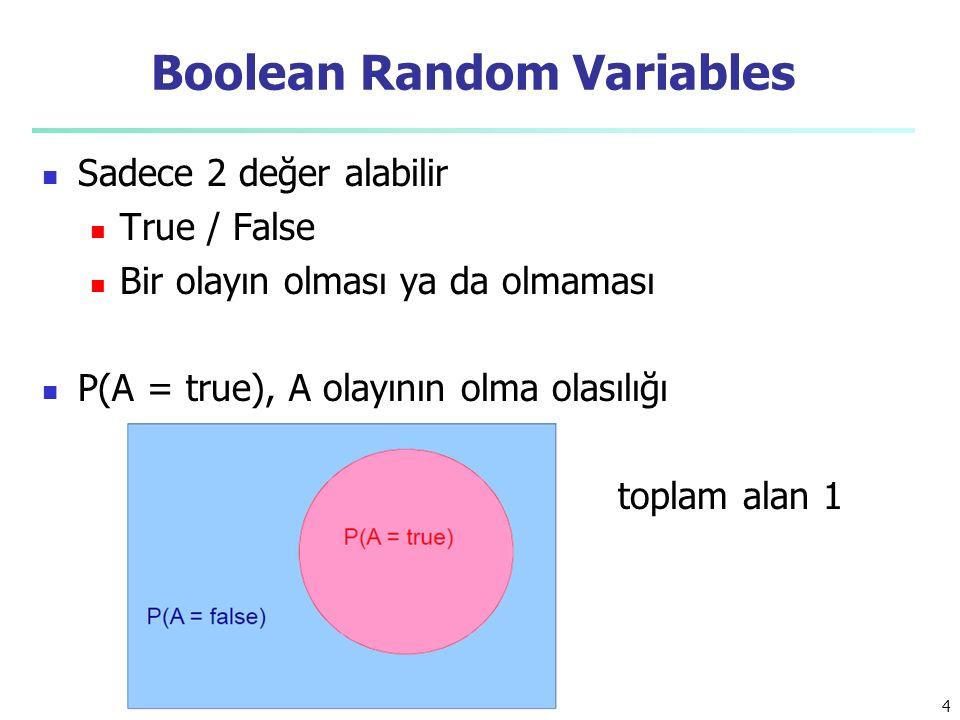Boolean Random Variables Sadece 2 değer alabilir True / False Bir olayın olması ya da olmaması P(A = true), A olayının olma olasılığı toplam alan 1 4