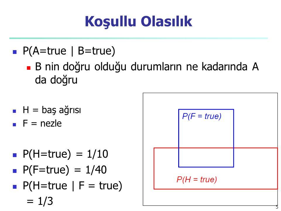Koşullu Olasılık P(A=true | B=true) B nin doğru olduğu durumların ne kadarında A da doğru H = baş ağrısı F = nezle P(H=true) = 1/10 P(F=true) = 1/40 P