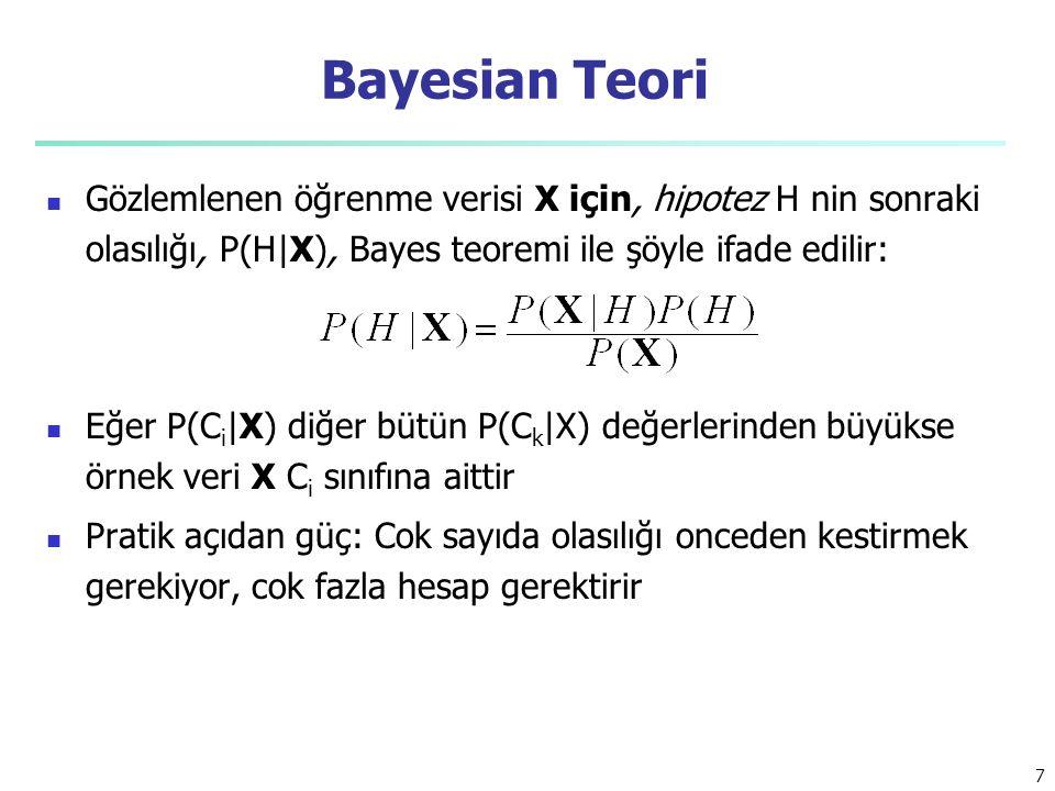 Bayesian Teori Gözlemlenen öğrenme verisi X için, hipotez H nin sonraki olasılığı, P(H|X), Bayes teoremi ile şöyle ifade edilir: Eğer P(C i |X) diğer