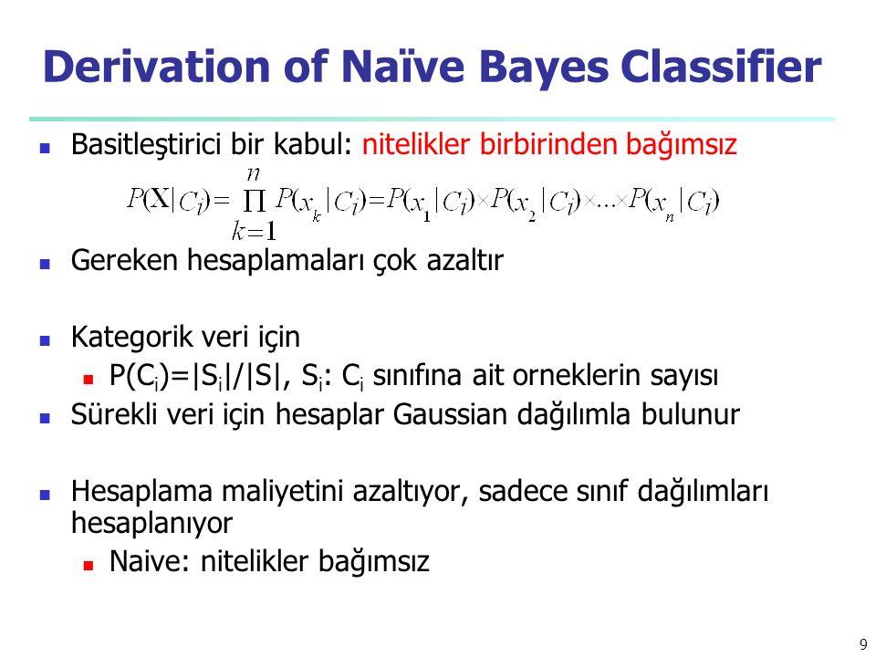 Derivation of Naïve Bayes Classifier Basitleştirici bir kabul: nitelikler birbirinden bağımsız Gereken hesaplamaları çok azaltır Kategorik veri için P(C i )=|S i |/|S|, S i : C i sınıfına ait orneklerin sayısı Sürekli veri için hesaplar Gaussian dağılımla bulunur Hesaplama maliyetini azaltıyor, sadece sınıf dağılımları hesaplanıyor Naive: nitelikler bağımsız 9