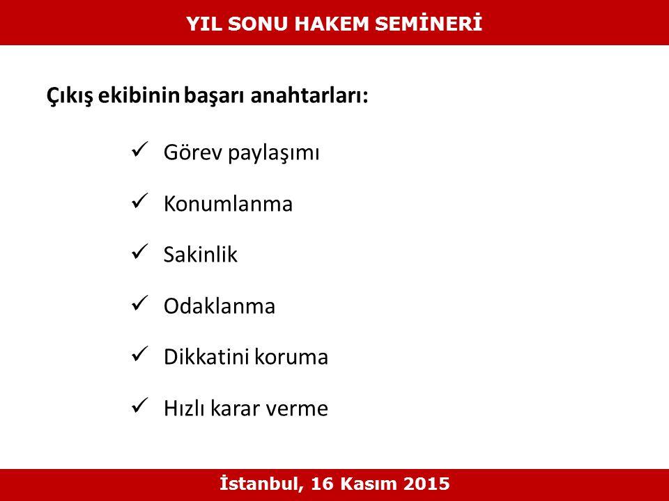 Çıkış ekibinin başarı anahtarları: Görev paylaşımı Konumlanma Sakinlik Odaklanma Dikkatini koruma Hızlı karar verme YIL SONU HAKEM SEMİNERİ İstanbul,