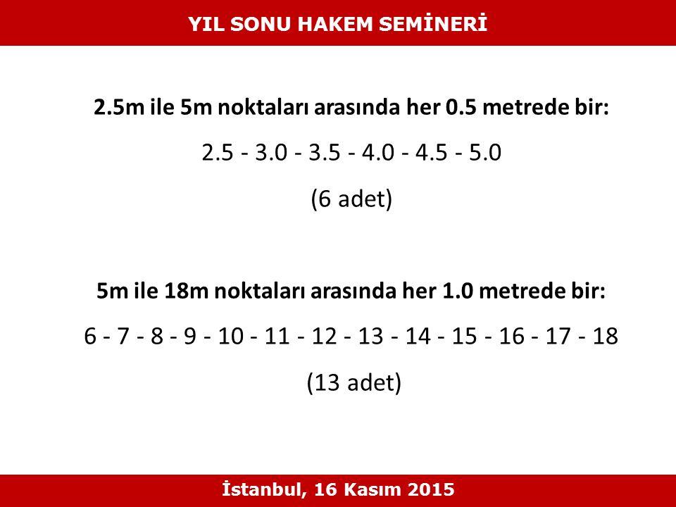 2.5m ile 5m noktaları arasında her 0.5 metrede bir: 2.5 - 3.0 - 3.5 - 4.0 - 4.5 - 5.0 (6 adet) 5m ile 18m noktaları arasında her 1.0 metrede bir: 6 -