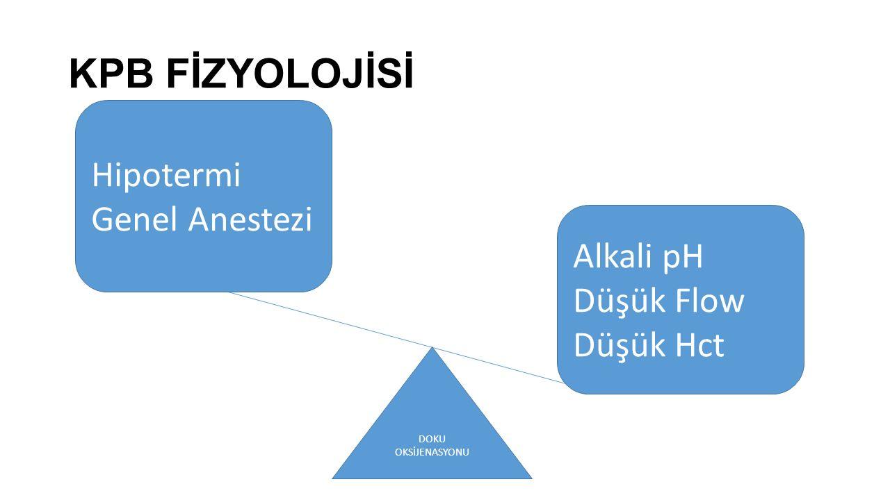 KPB FİZYOLOJİSİ DOKU OKSİJENASYONU Hipotermi Genel Anestezi Alkali pH Düşük Flow Düşük Hct