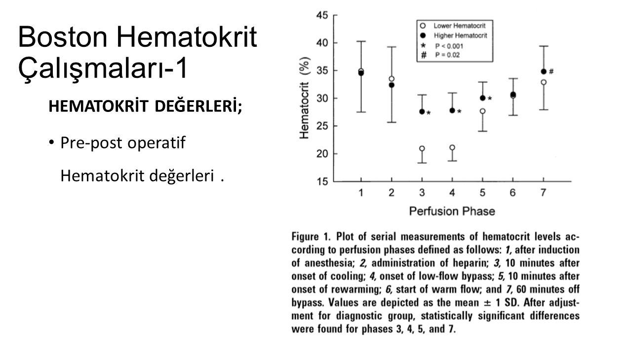 Boston Hematokrit Çalışmaları-1 HEMATOKRİT DEĞERLERİ; Pre-post operatif Hematokrit değerleri.