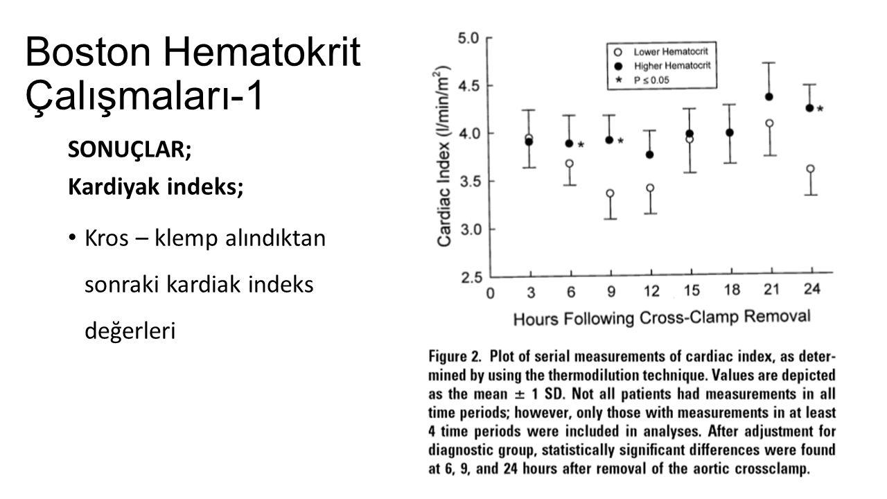 Boston Hematokrit Çalışmaları-1 SONUÇLAR; Kardiyak indeks; Kros – klemp alındıktan sonraki kardiak indeks değerleri