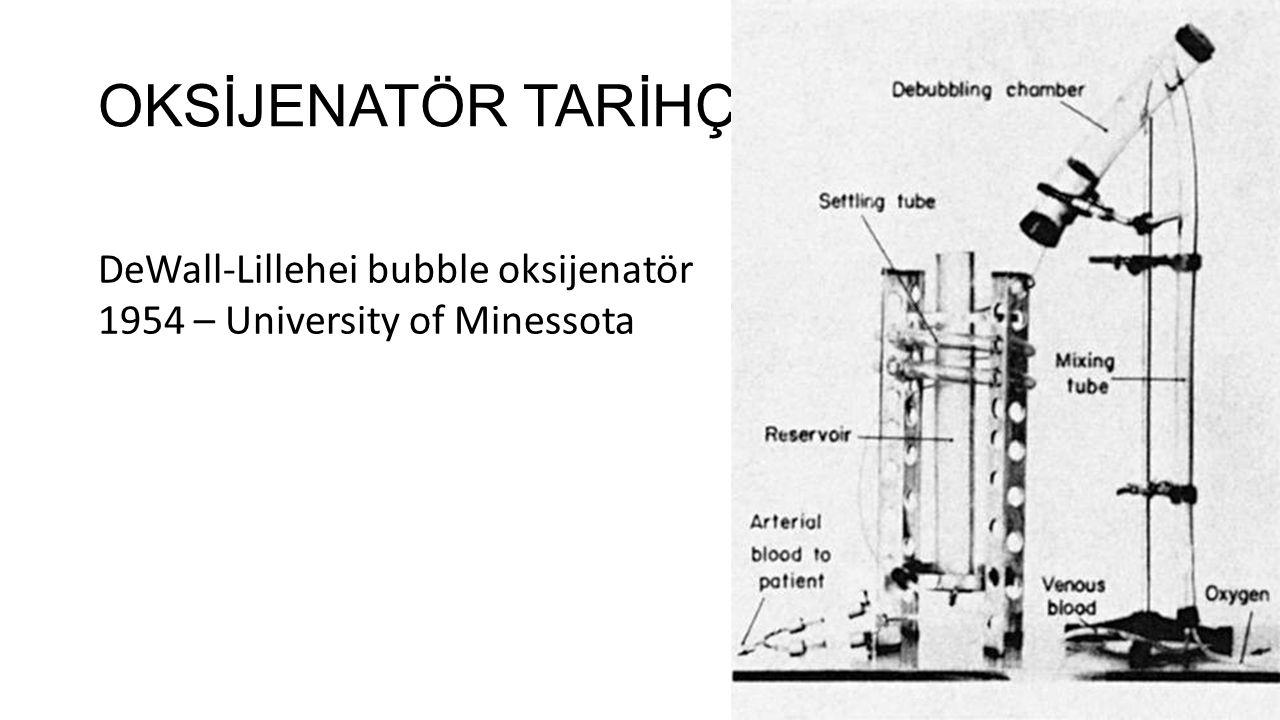 OKSİJENATÖR TARİHÇESİ 1970'ler- Bubble oksijenatör kullanımı - %90 İlk ticari membran oksijenatör- 1967.