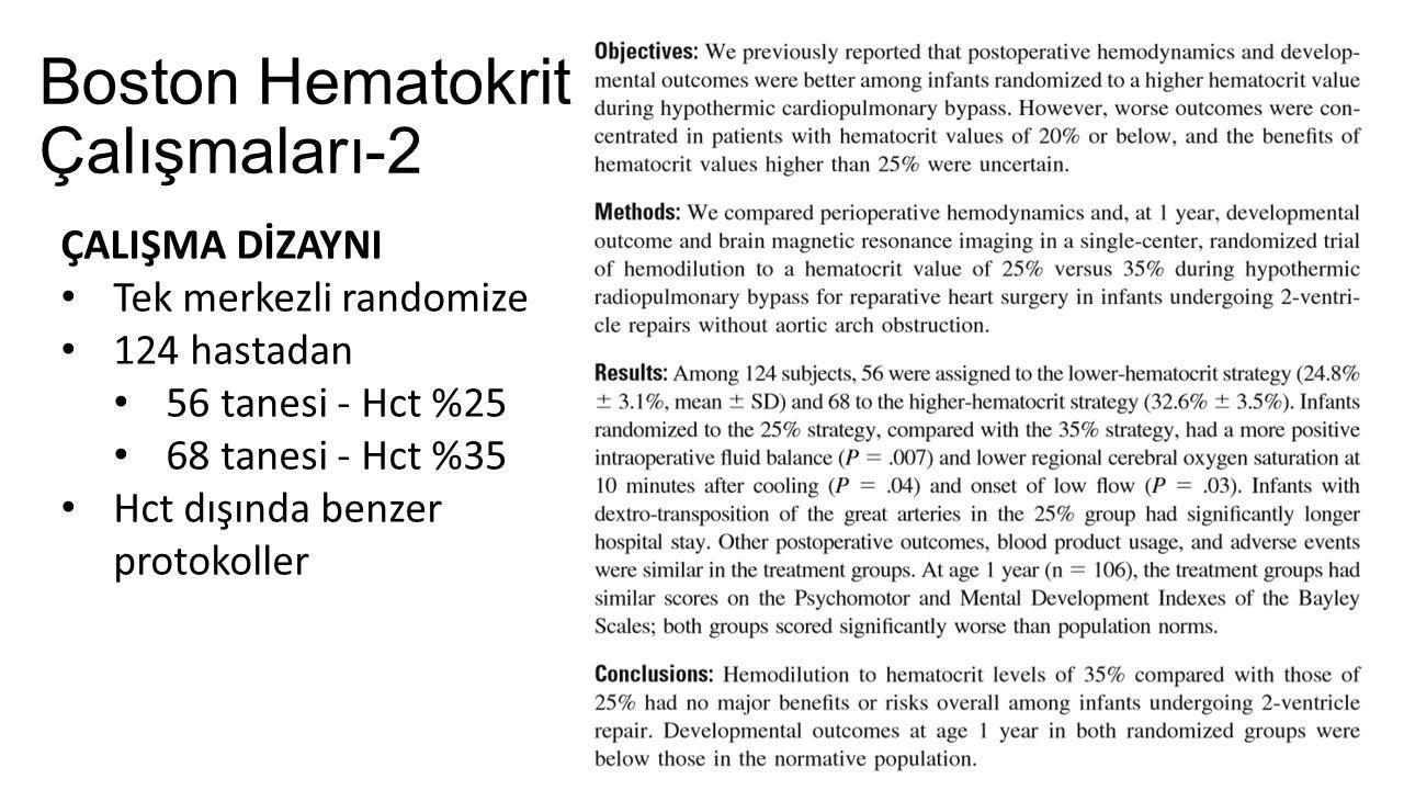 ÇALIŞMA DİZAYNI Tek merkezli randomize 124 hastadan 56 tanesi - Hct %25 68 tanesi - Hct %35 Hct dışında benzer protokoller
