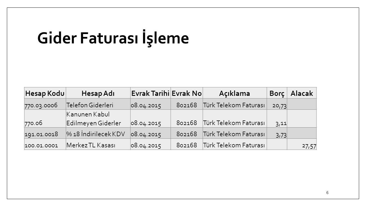 Gider Faturası İşleme Hesap KoduHesap AdıEvrak TarihiEvrak NoAçıklamaBorçAlacak 770.03.0006Telefon Giderleri08.04.2015802168Türk Telekom Faturası20,73