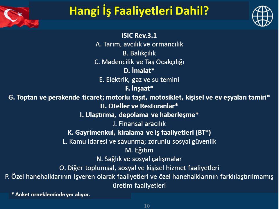 Hangi İş Faaliyetleri Dahil. ISIC Rev.3.1 A. Tarım, avcılık ve ormancılık B.