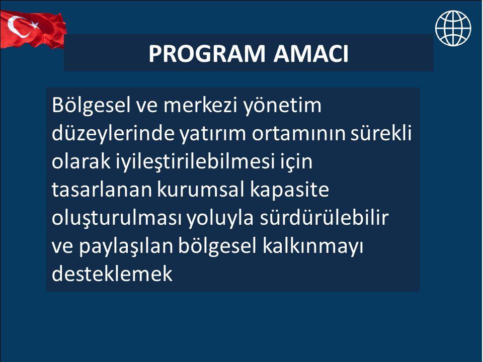 PROGRAM AMACI Bölgesel ve merkezi yönetim düzeylerinde yatırım ortamının sürekli olarak iyileştirilebilmesi için tasarlanan kurumsal kapasite oluşturulması yoluyla sürdürülebilir ve paylaşılan bölgesel kalkınmayı desteklemek