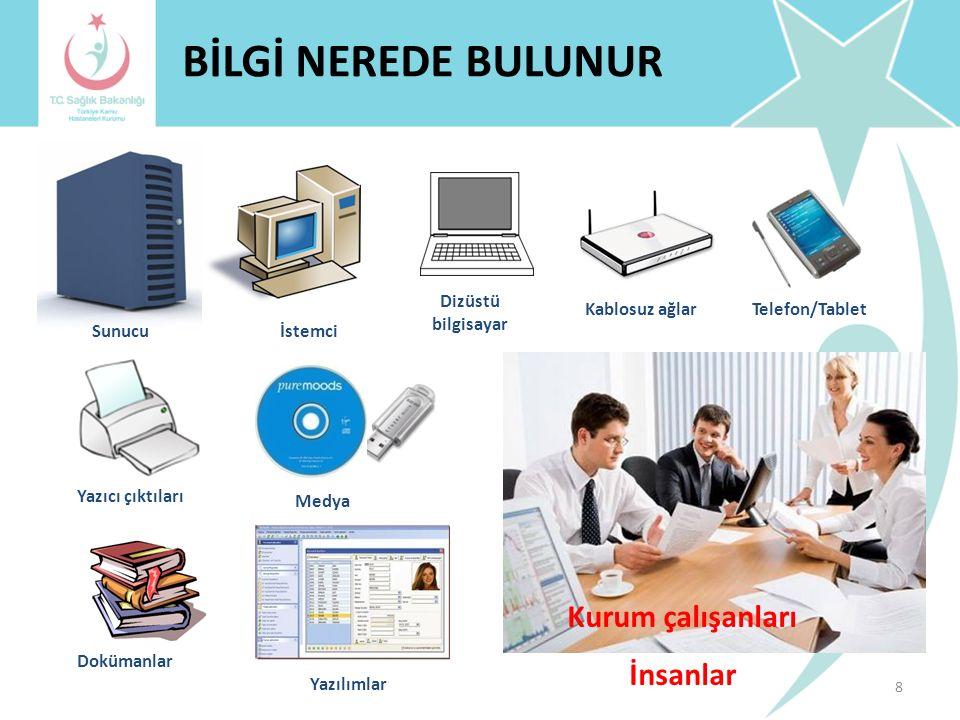 Sunucuİstemci Dizüstü bilgisayar Kablosuz ağlar Yazıcı çıktıları Dokümanlar Yazılımlar Medya Kurum çalışanları İnsanlar Telefon/Tablet 8